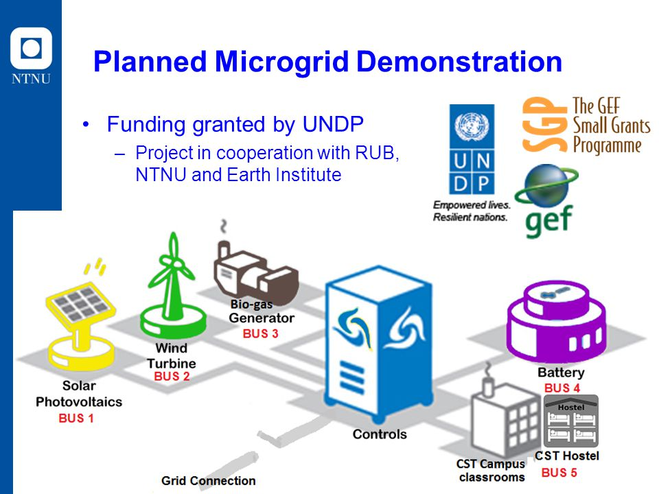 Planned Microgrid Demonstration