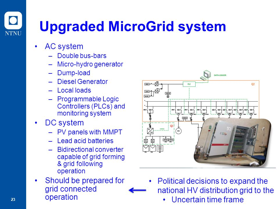 Upgraded MicroGrid system