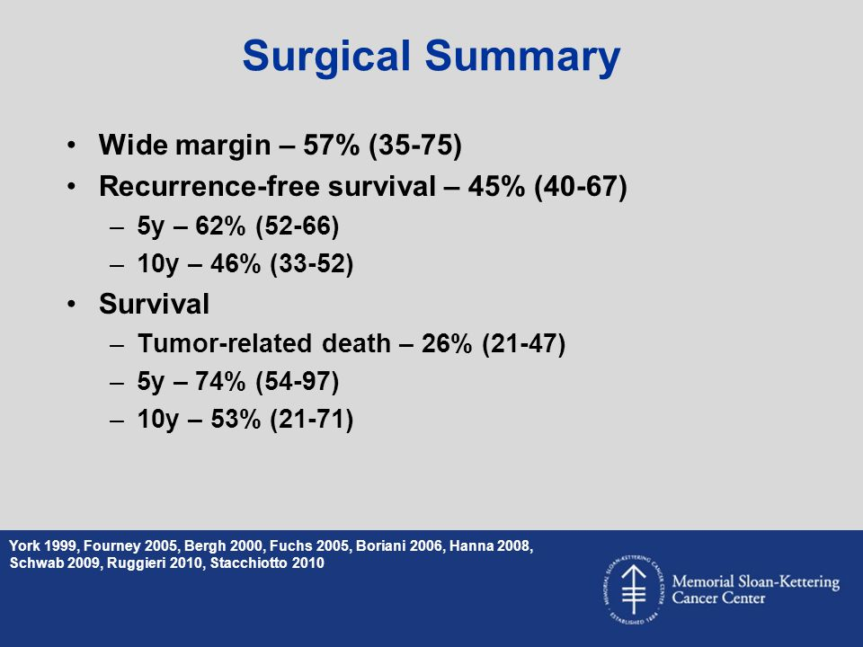 Surgical Summary Wide margin – 57% (35-75)