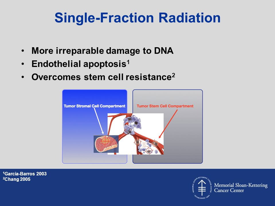 Single-Fraction Radiation
