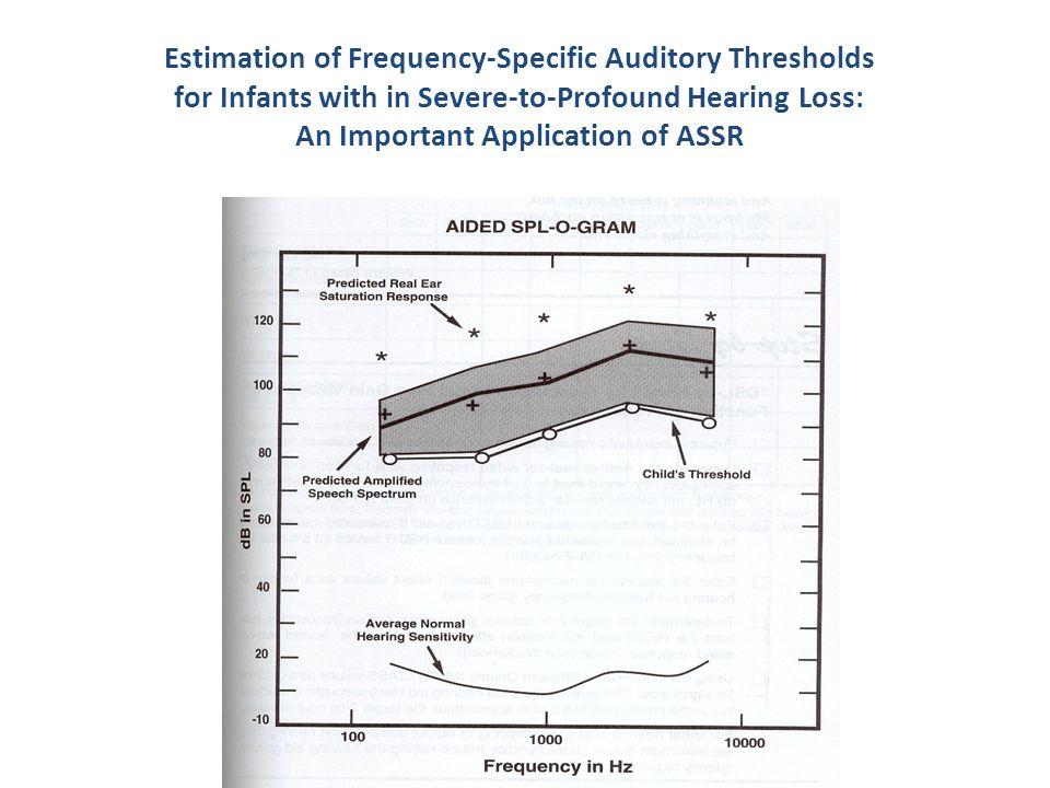 An Important Application of ASSR