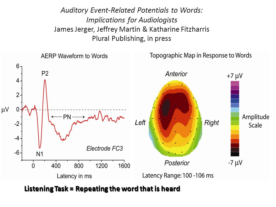 Auditory Event-Related Potentials to Words: Implications for Audiologists James Jerger, Jeffrey Martin & Katharine Fitzharris Plural Publishing, in press