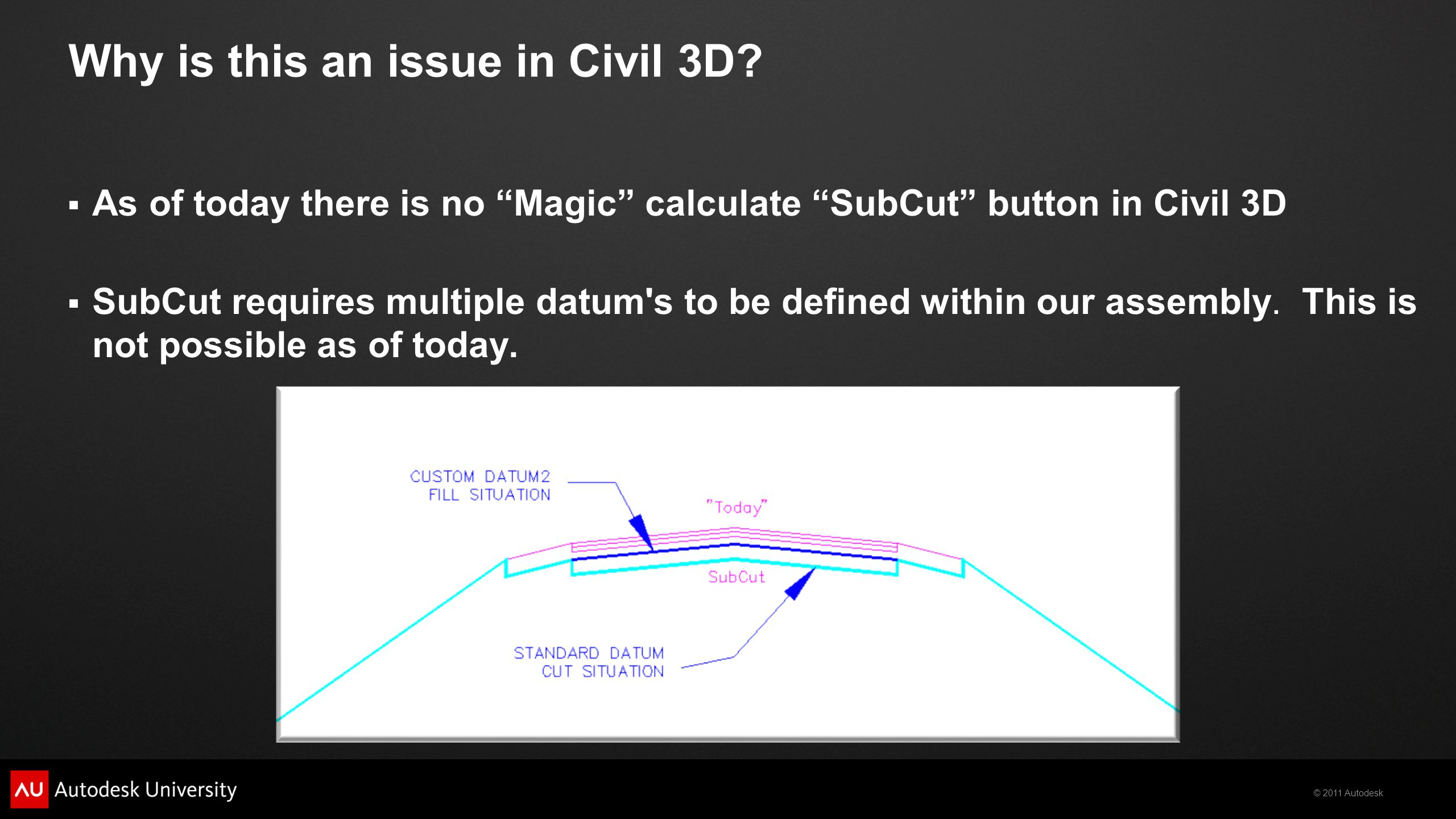 Why is this an issue in Civil 3D
