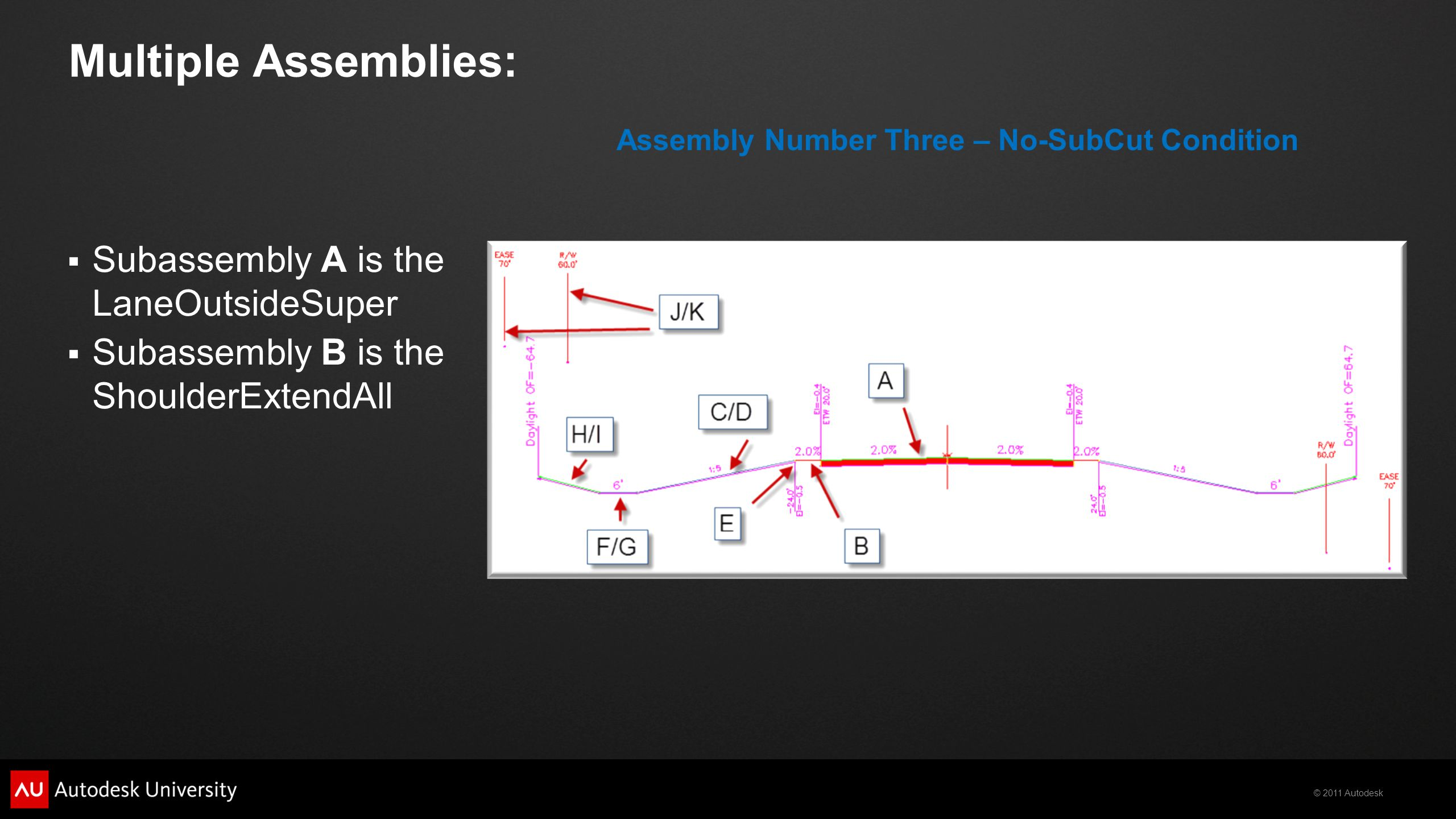 Assembly Number Three – No-SubCut Condition