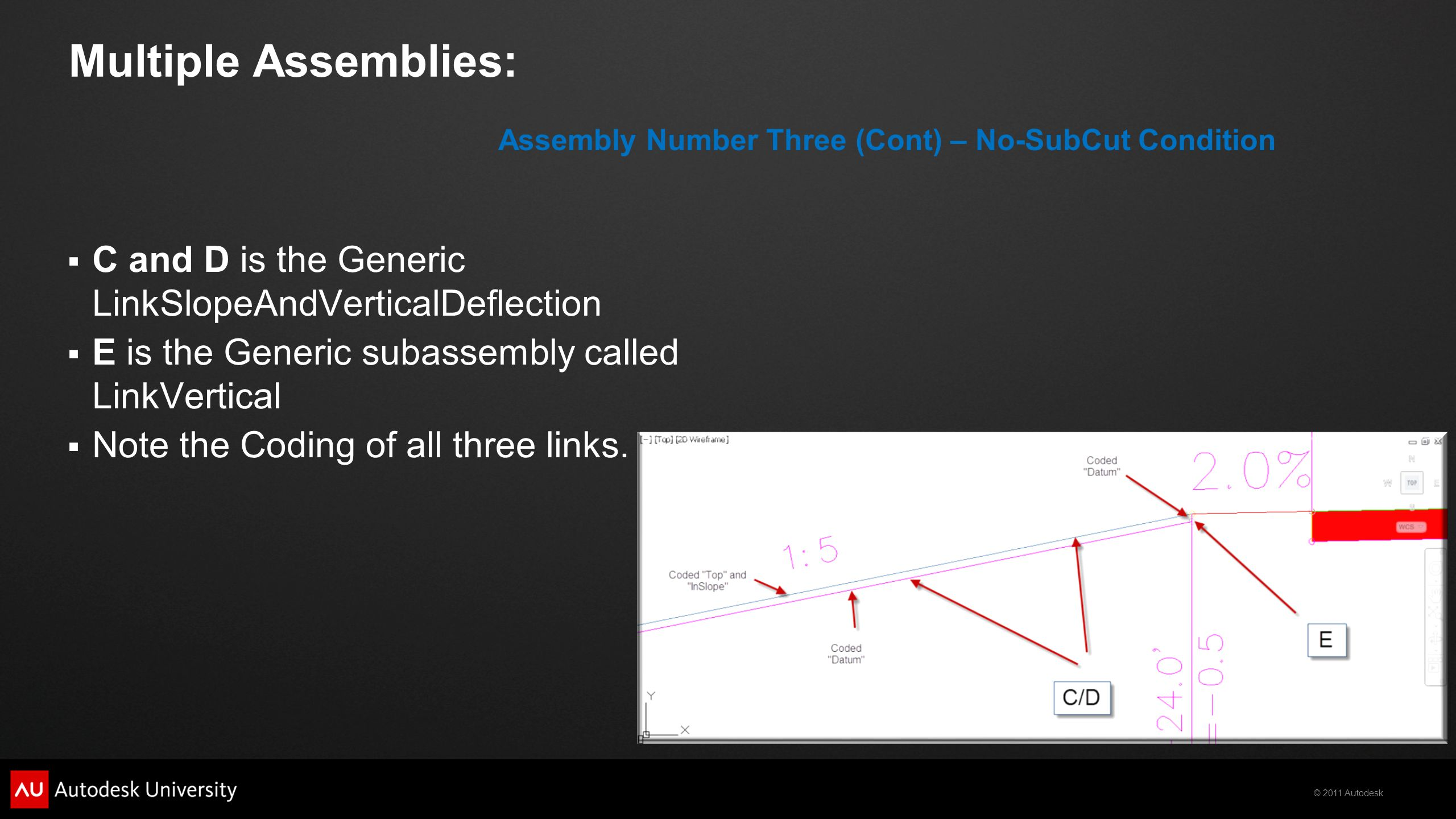 Assembly Number Three (Cont) – No-SubCut Condition