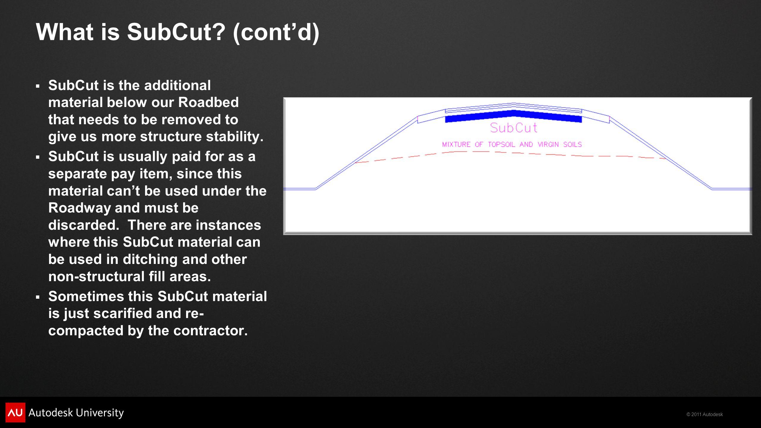 What is SubCut (cont'd)