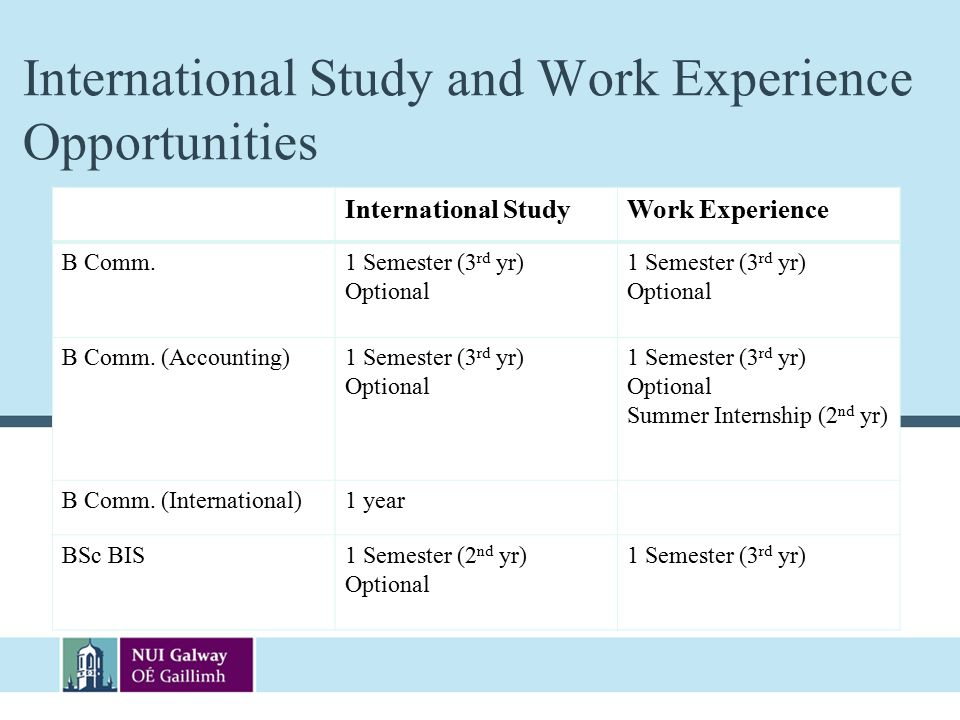 International Study and Work Experience Opportunities