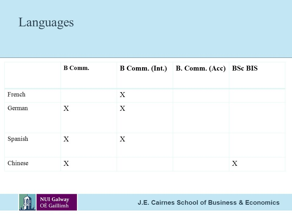 Languages B Comm. (Int.) B. Comm. (Acc) BSc BIS X B Comm. French