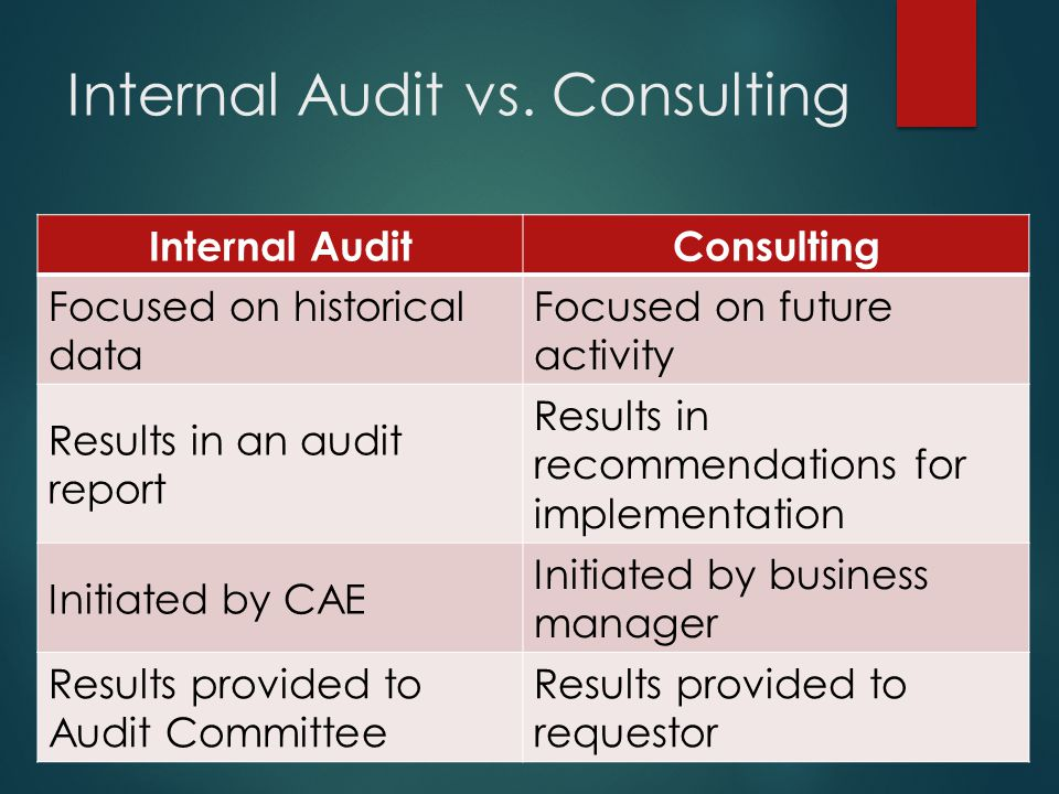 Internal Audit vs. Consulting
