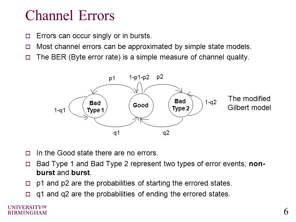 Channel Errors Errors can occur singly or in bursts.