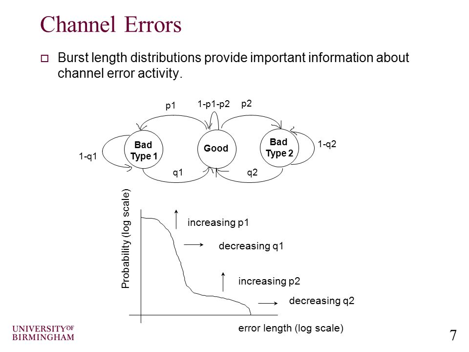 Channel Errors Burst length distributions provide important information about channel error activity.