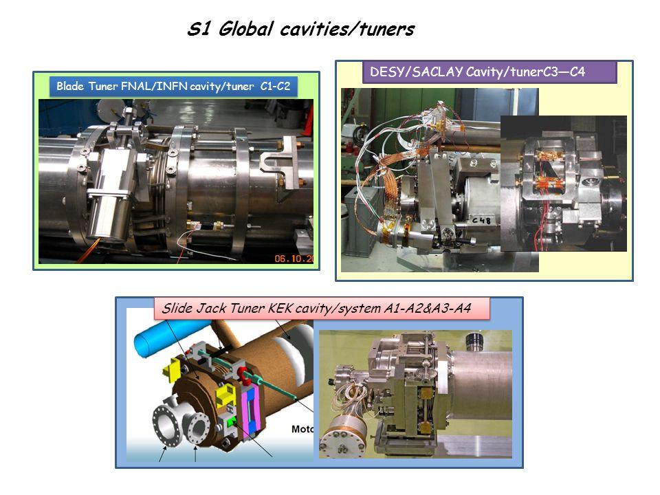 S1 Global cavities/tuners