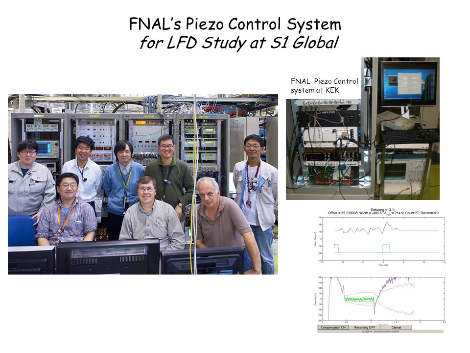 FNAL's Piezo Control System for LFD Study at S1 Global