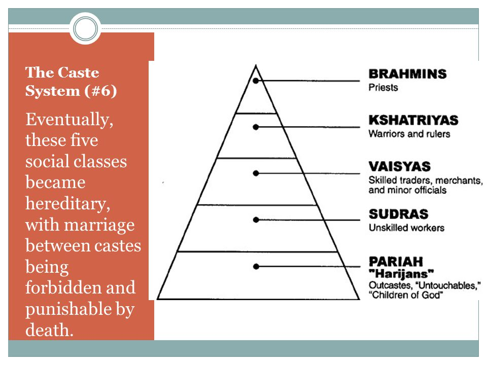 The Caste System (#6)