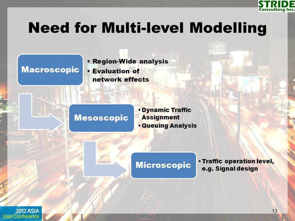Need for Multi-level Modelling