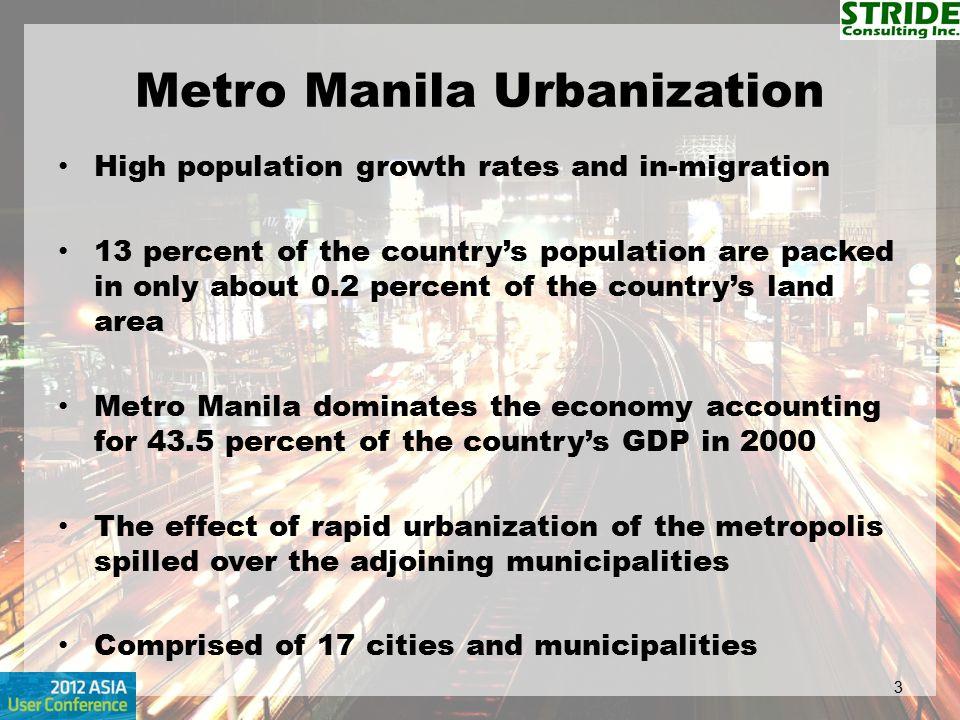 Metro Manila Urbanization