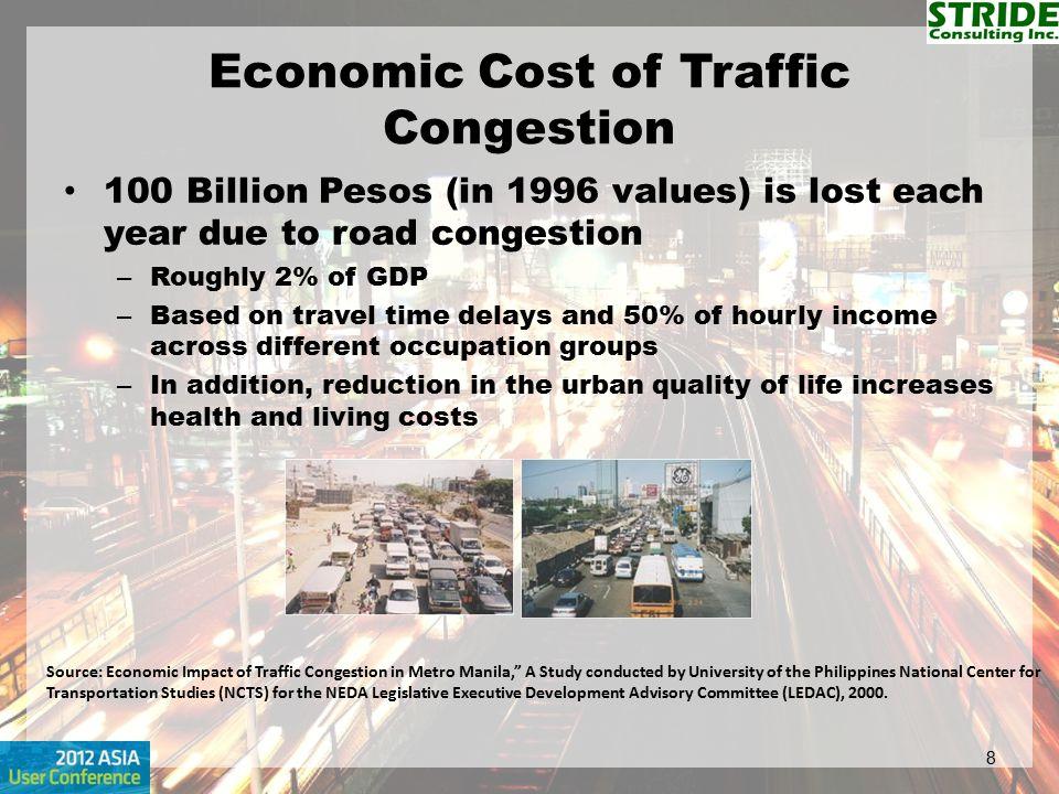 Economic Cost of Traffic Congestion