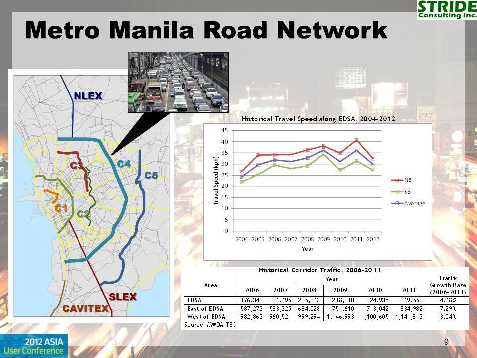 Metro Manila Road Network