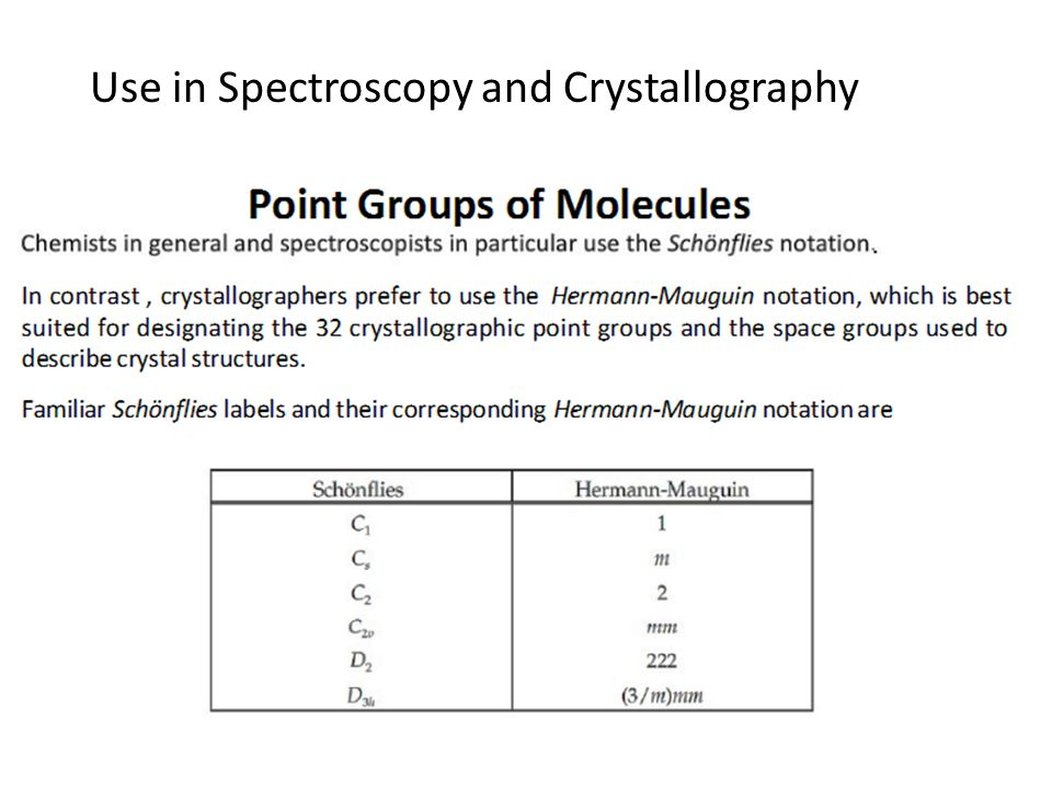 Use in Spectroscopy and Crystallography