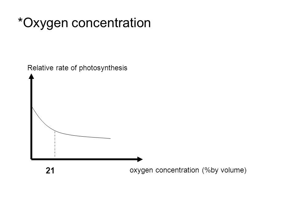 *Oxygen concentration