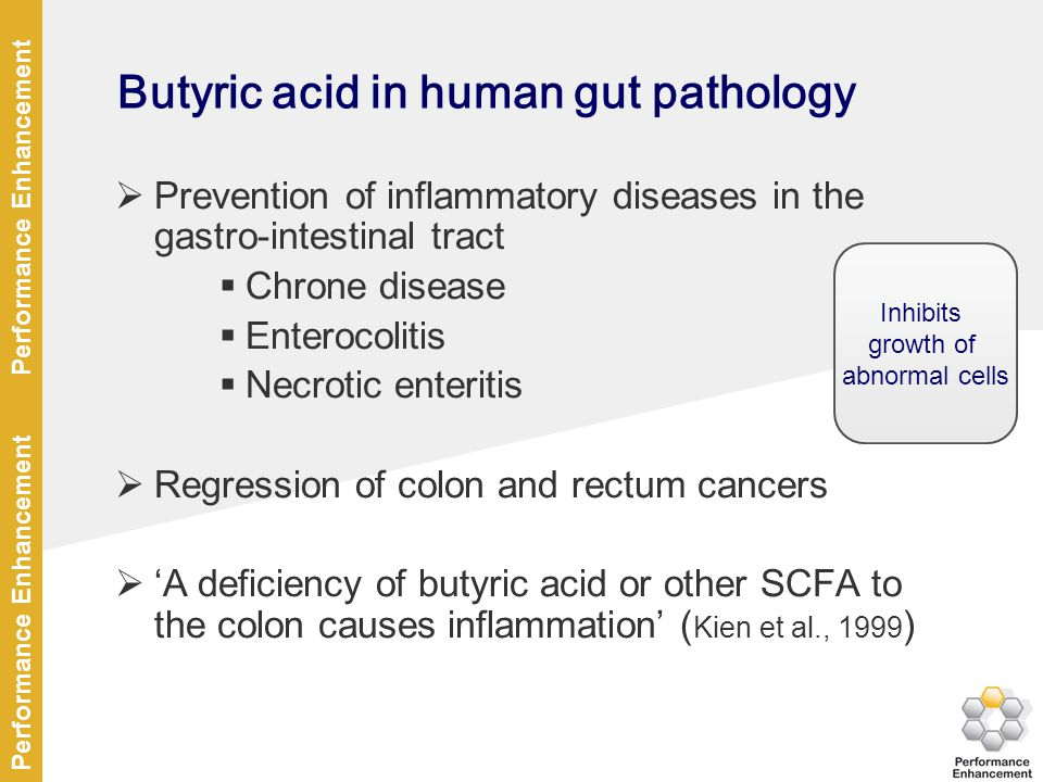 Butyric acid in human gut pathology