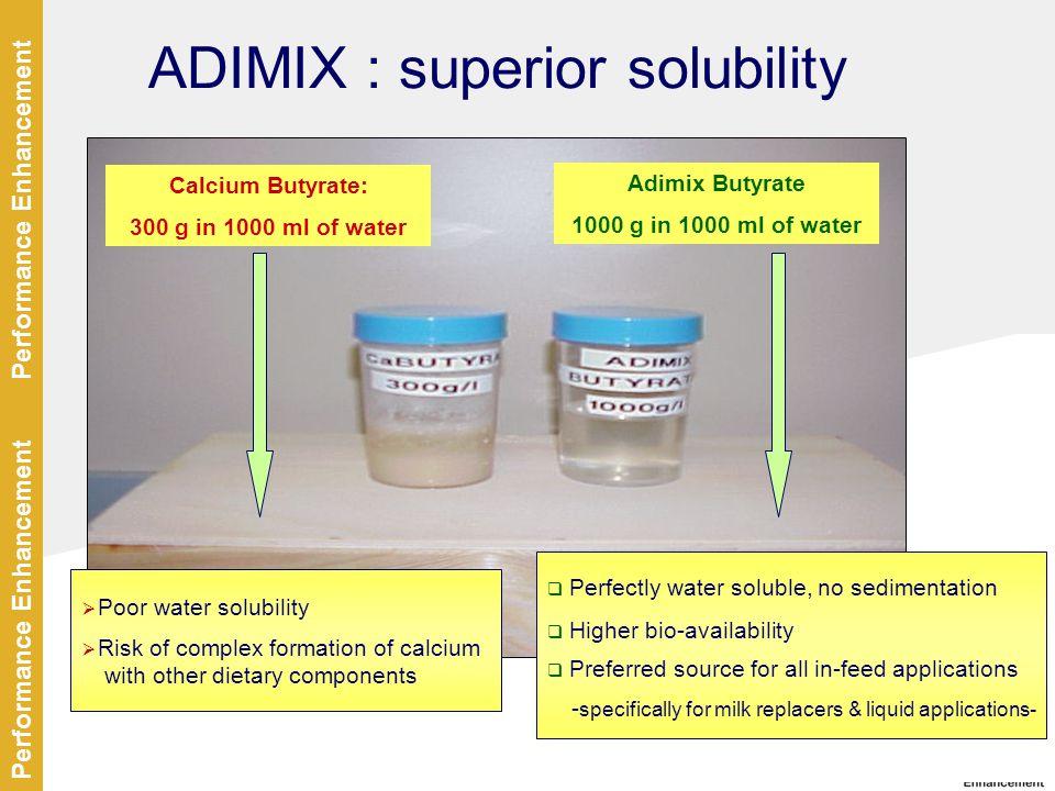ADIMIX : superior solubility