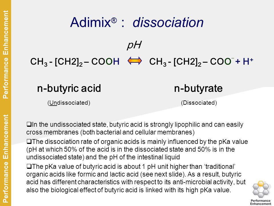 Adimix® : dissociation