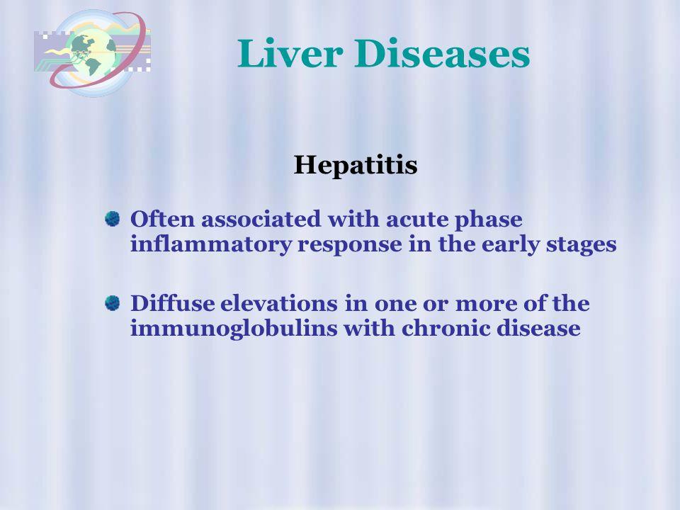 Liver Diseases Hepatitis