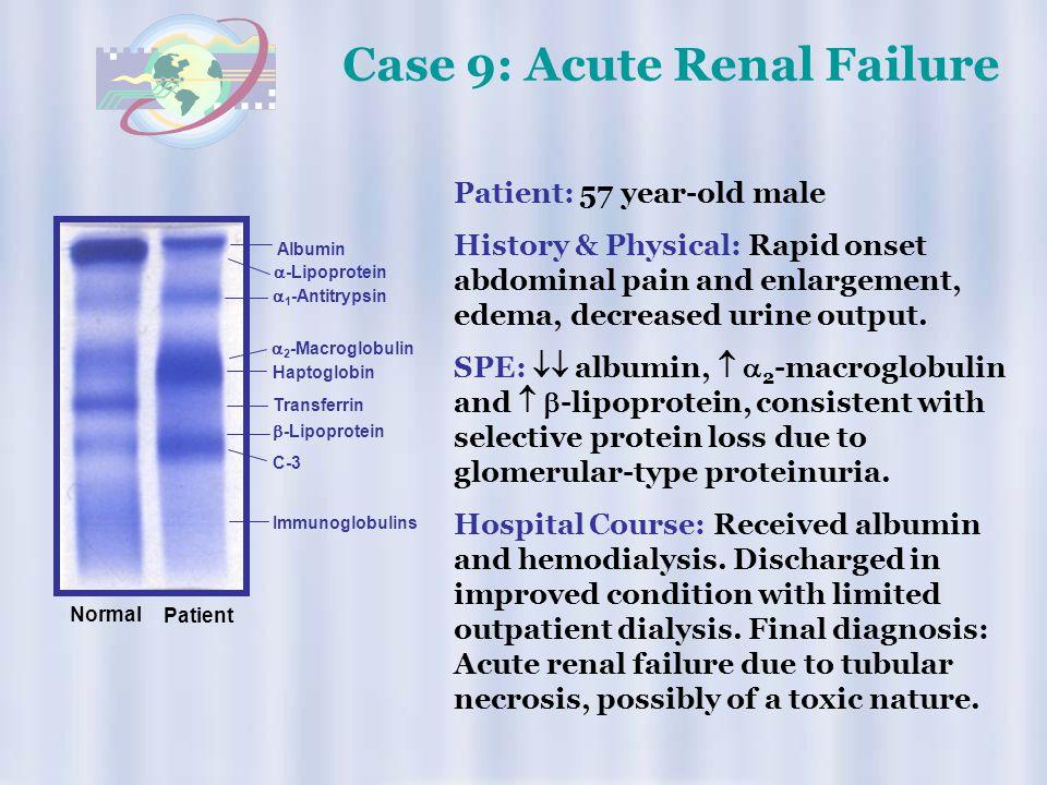 Case 9: Acute Renal Failure