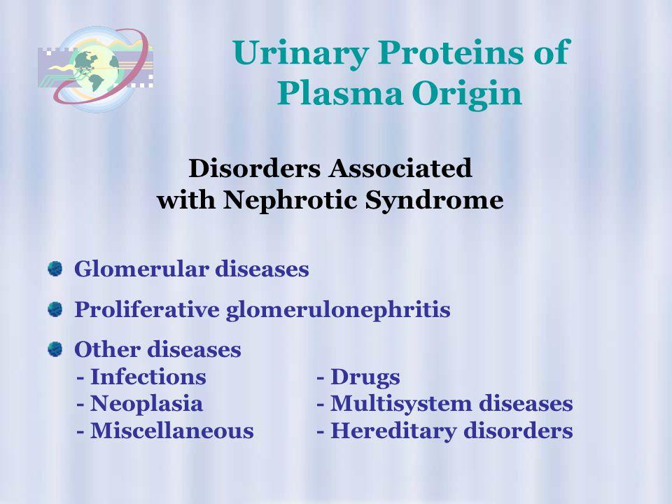 Urinary Proteins of Plasma Origin