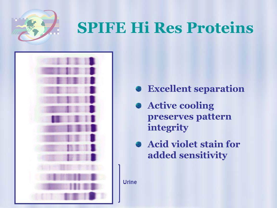 SPIFE Hi Res Proteins Excellent separation