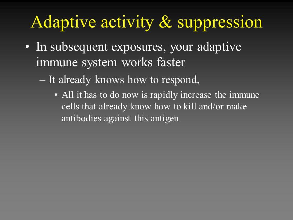 Adaptive activity & suppression