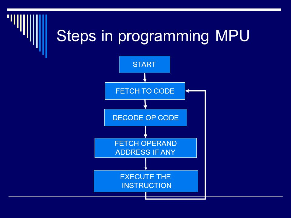 Steps in programming MPU