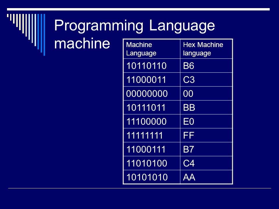 Programming Language machine