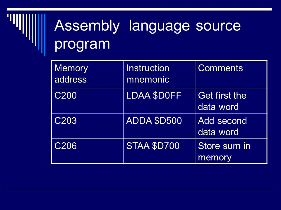 Assembly language source program