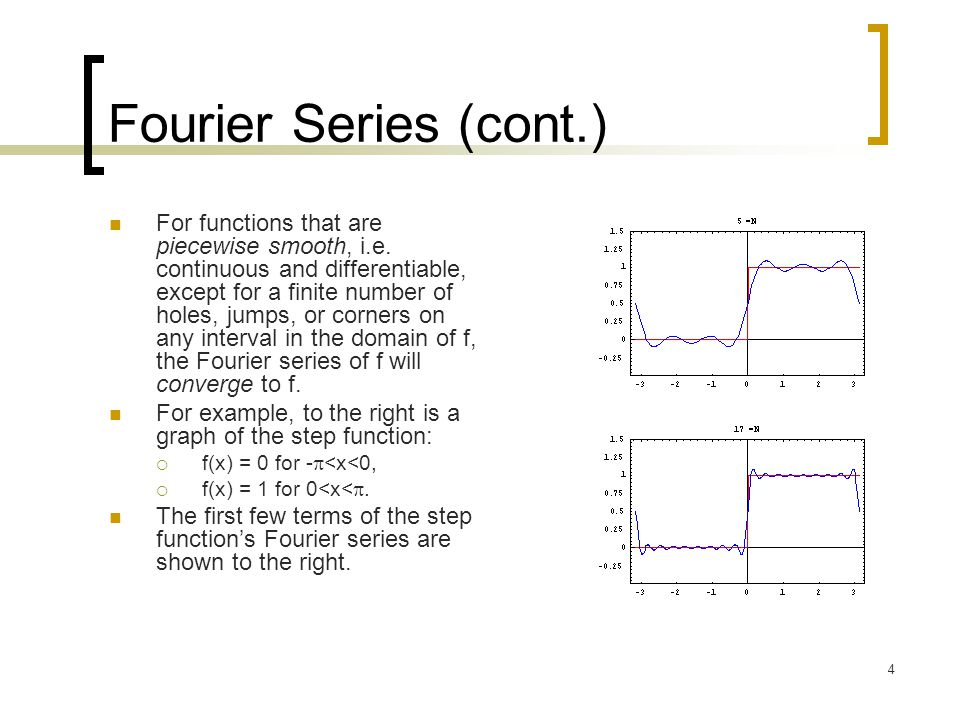Fourier Series (cont.)