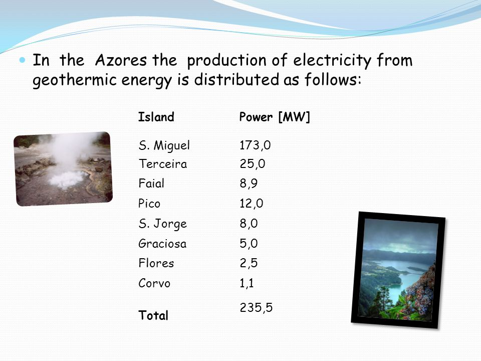 In the Azores the production of electricity from geothermic energy is distributed as follows: