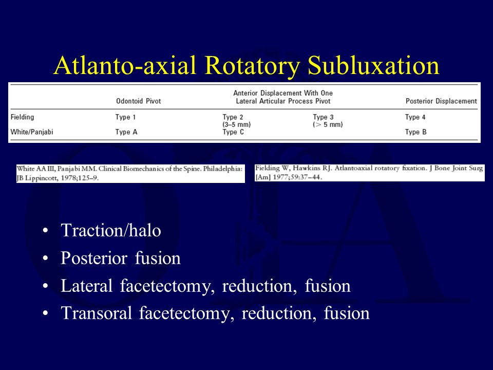 Atlanto-axial Rotatory Subluxation