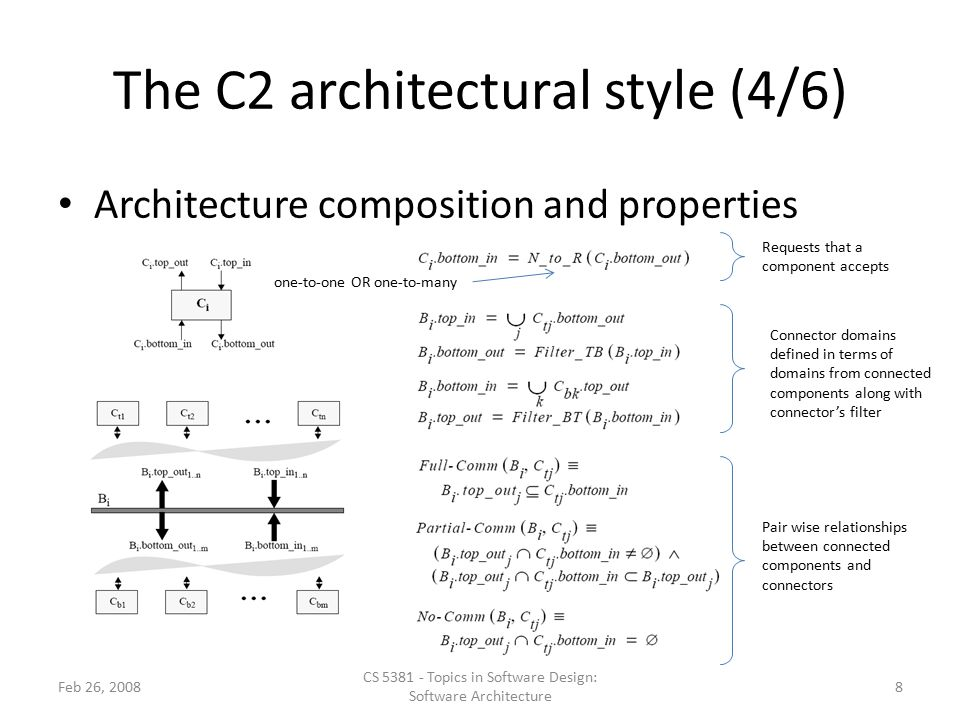 The C2 architectural style (4/6)