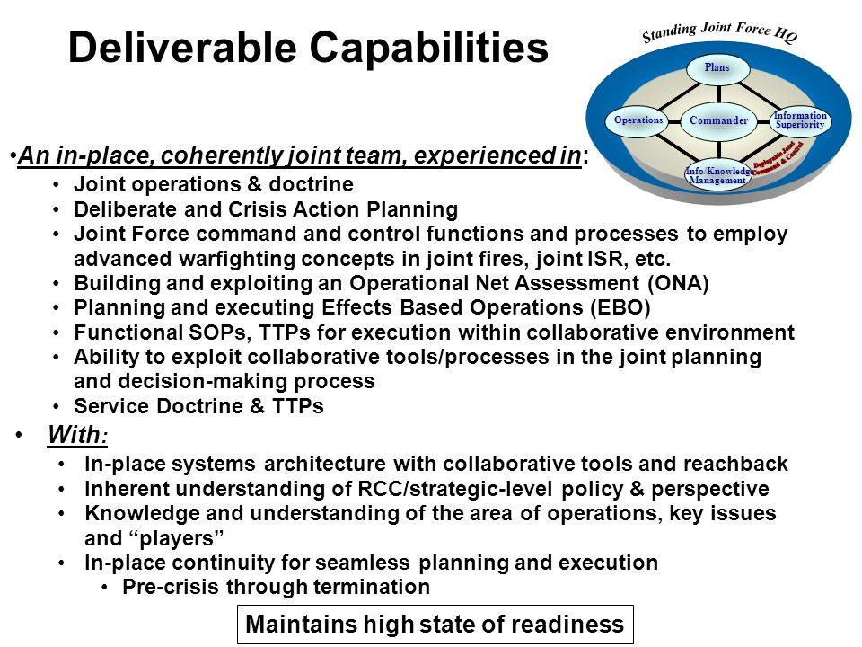 Deliverable Capabilities