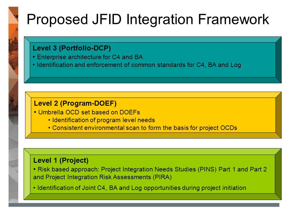 Proposed JFID Integration Framework