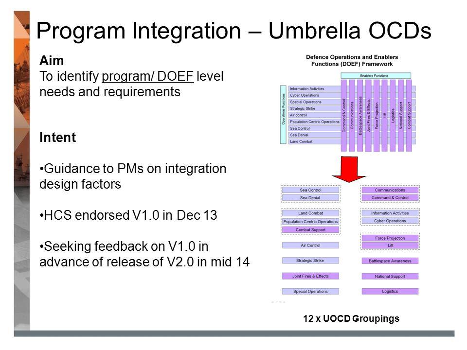 Program Integration – Umbrella OCDs