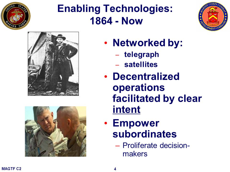 Enabling Technologies: 1864 - Now