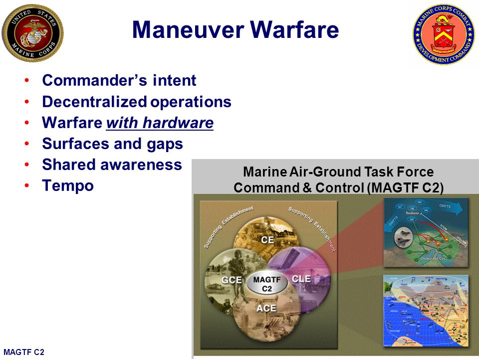 Marine Air-Ground Task Force Command & Control (MAGTF C2)