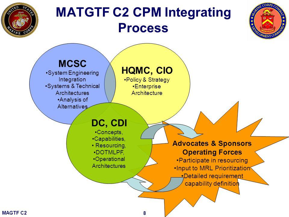 MATGTF C2 CPM Integrating Process