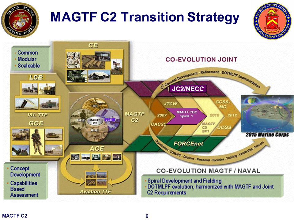 MAGTF C2 Transition Strategy