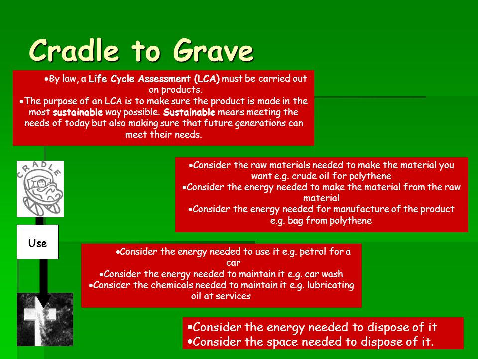 Cradle to Grave Consider the energy needed to dispose of it