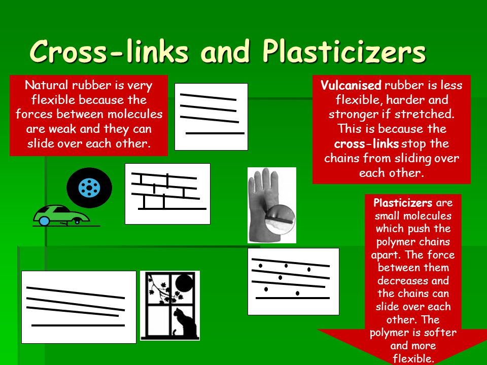 Cross-links and Plasticizers