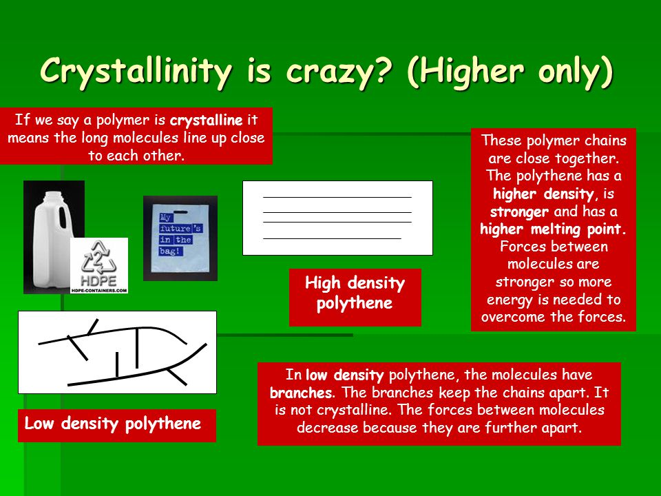 Crystallinity is crazy (Higher only)