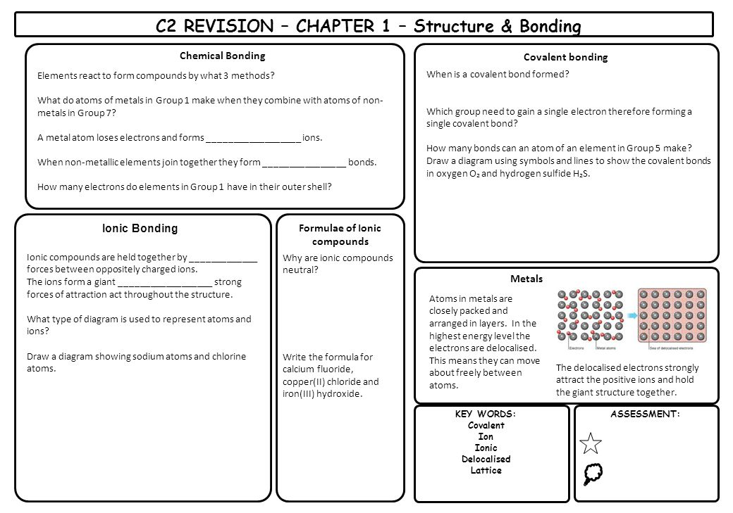C2 REVISION – CHAPTER 1 – Structure & Bonding